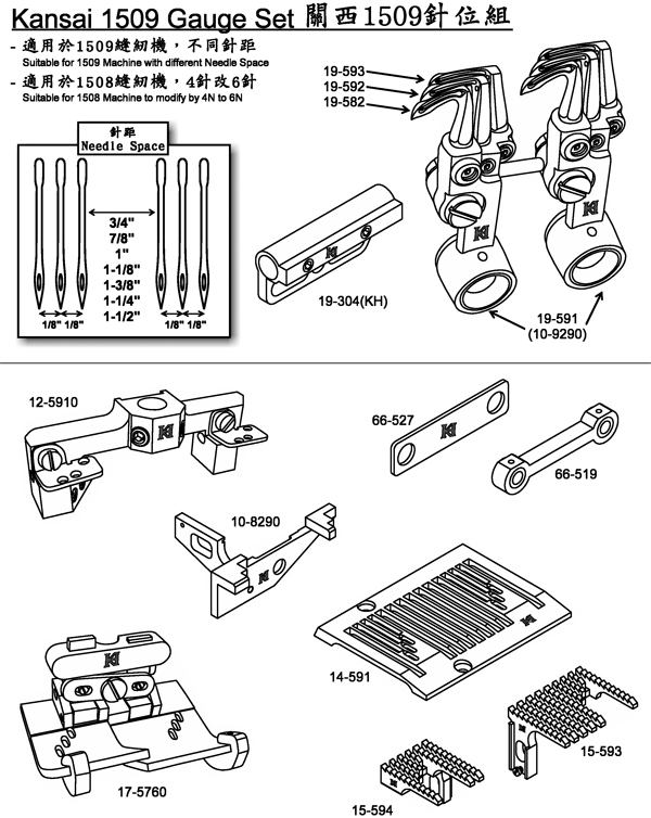 Spare Parts For Kansai Special 1508